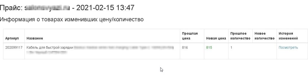 мониторинг цен Яндекс Маркет - пример изменения цену у конкурента (минус 1 рубль)