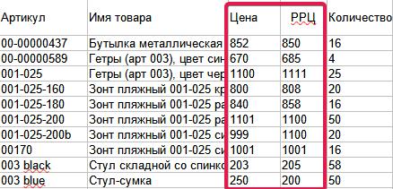 Пример файла где цена меньше РРЦ