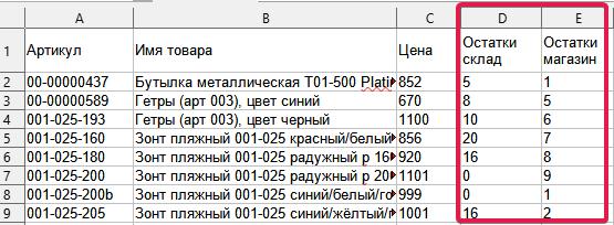 Пример файла с двумя столбцами остатков